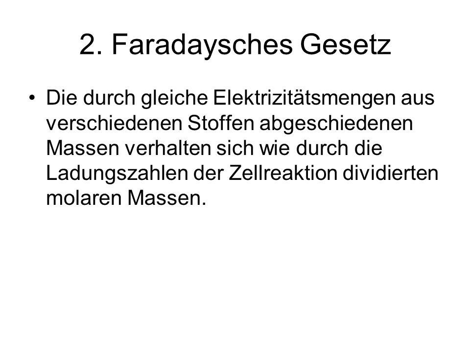 2. Faradaysches Gesetz