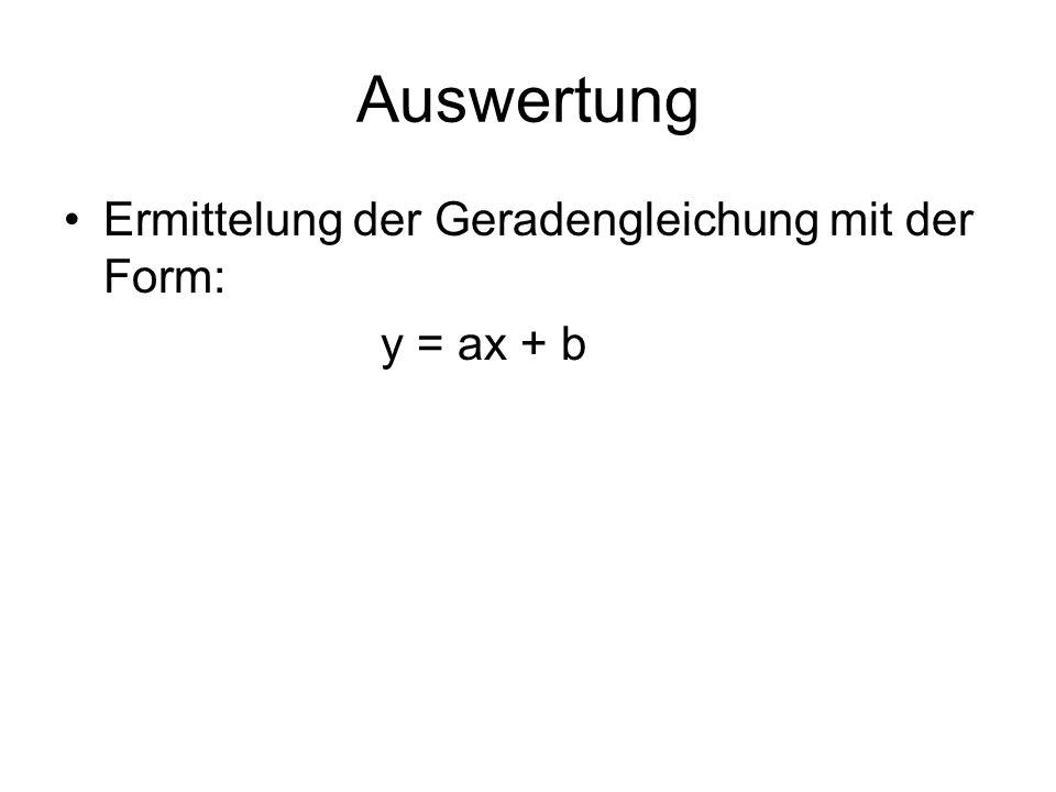 Auswertung Ermittelung der Geradengleichung mit der Form: y = ax + b