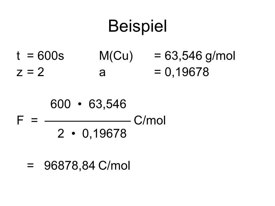 Beispiel t = 600s M(Cu) = 63,546 g/mol z = 2 a = 0,19678 600 • 63,546