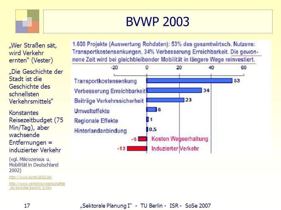 """BVWP 2003 """"Wer Straßen sät, wird Verkehr ernten (Vester)"""