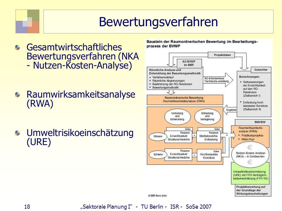 Bewertungsverfahren Gesamtwirtschaftliches Bewertungsverfahren (NKA - Nutzen-Kosten-Analyse) Raumwirksamkeitsanalyse (RWA)