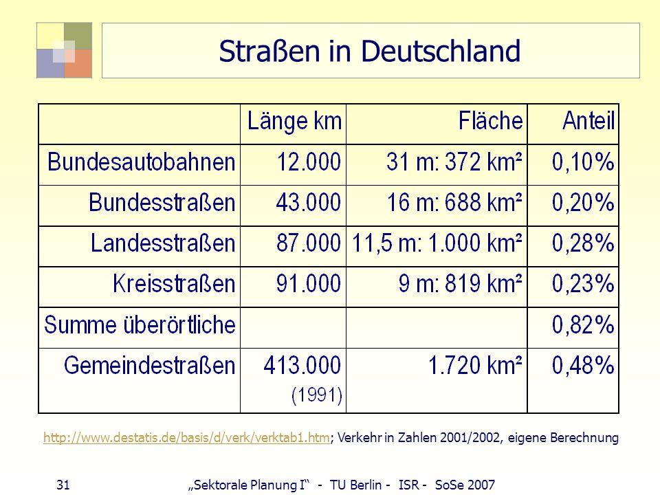 Straßen in Deutschland