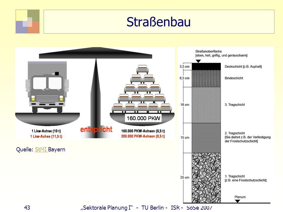 Straßenbau Quelle: StMI Bayern