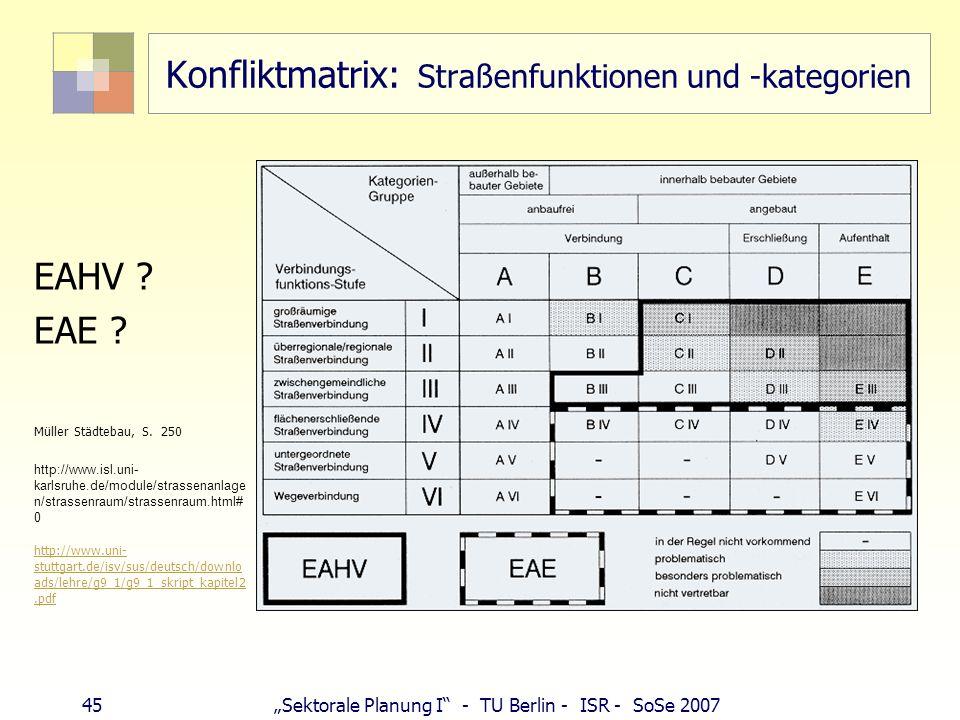 Konfliktmatrix: Straßenfunktionen und -kategorien