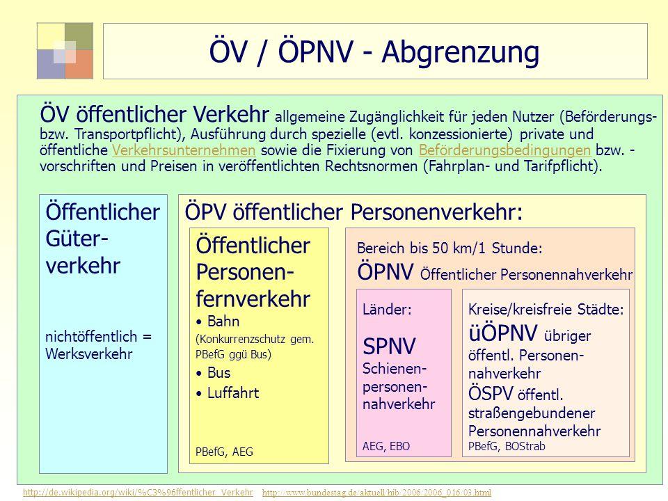 ÖV / ÖPNV - Abgrenzung