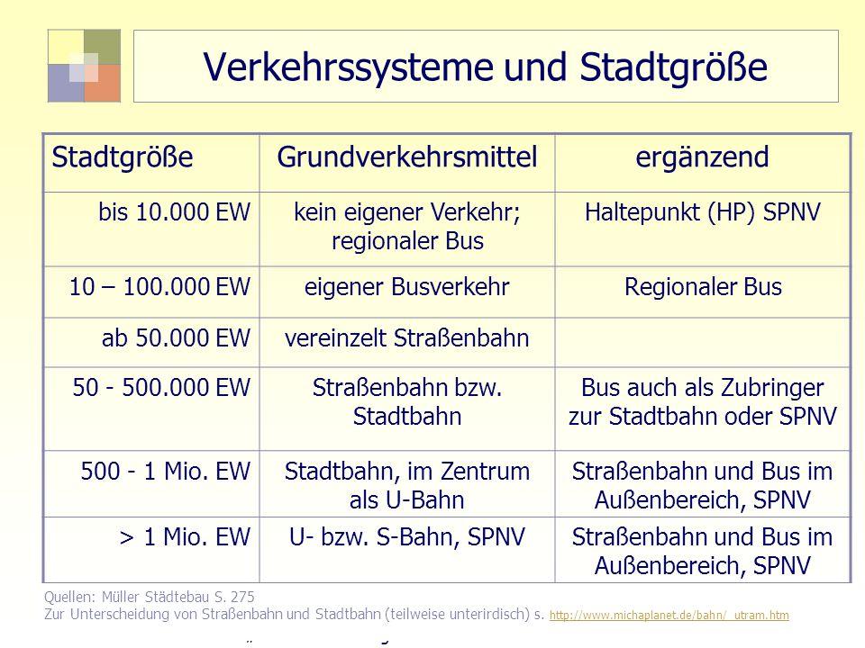 Verkehrssysteme und Stadtgröße