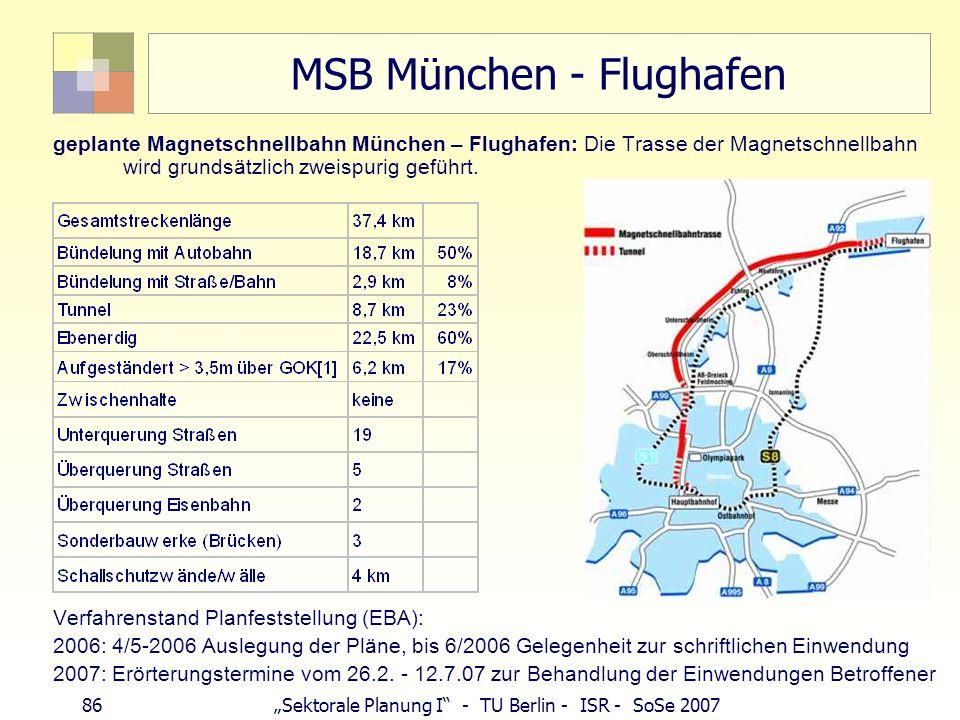 MSB München - Flughafen