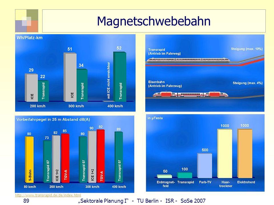 Magnetschwebebahn http://www.transrapid.de/de/index.html.