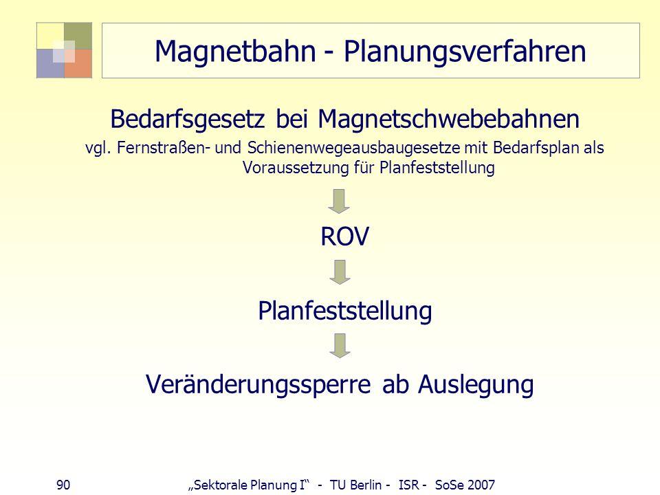 Magnetbahn - Planungsverfahren