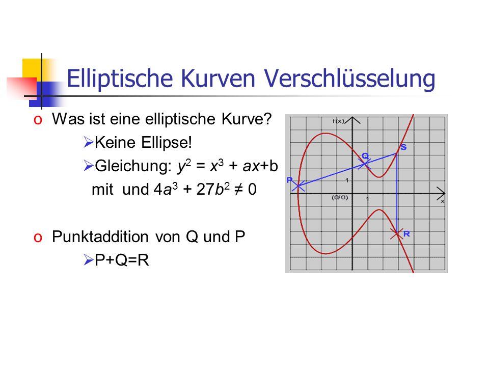 Elliptische Kurven Verschlüsselung