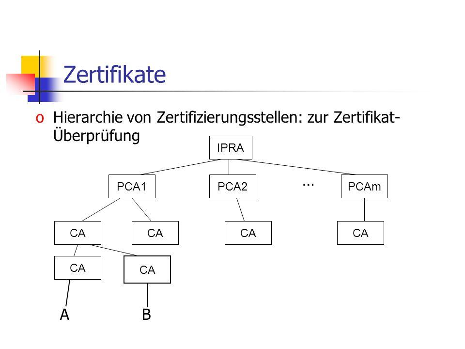 Zertifikate Hierarchie von Zertifizierungsstellen: zur Zertifikat-Überprüfung. … A B.
