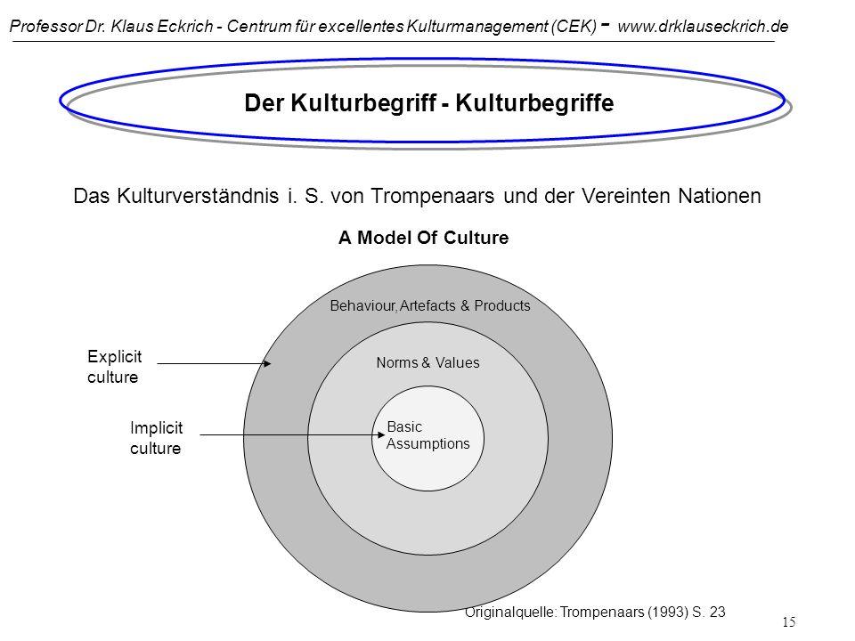 Der Kulturbegriff - Kulturbegriffe