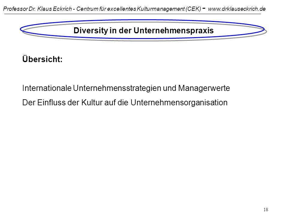 Diversity in der Unternehmenspraxis