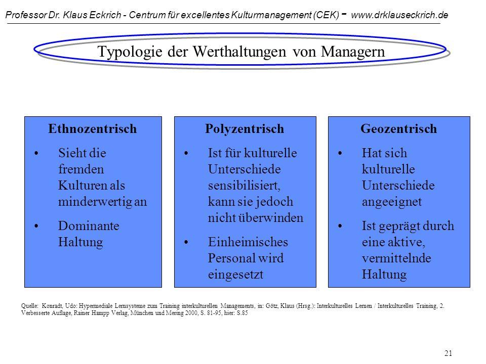 Typologie der Werthaltungen von Managern