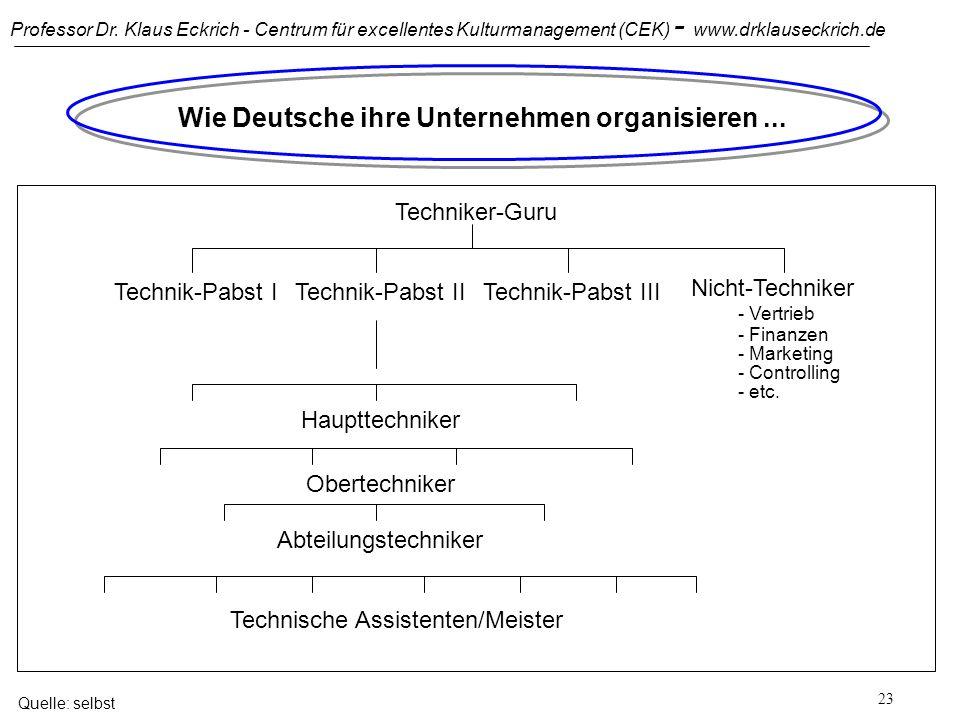 Wie Deutsche ihre Unternehmen organisieren ...