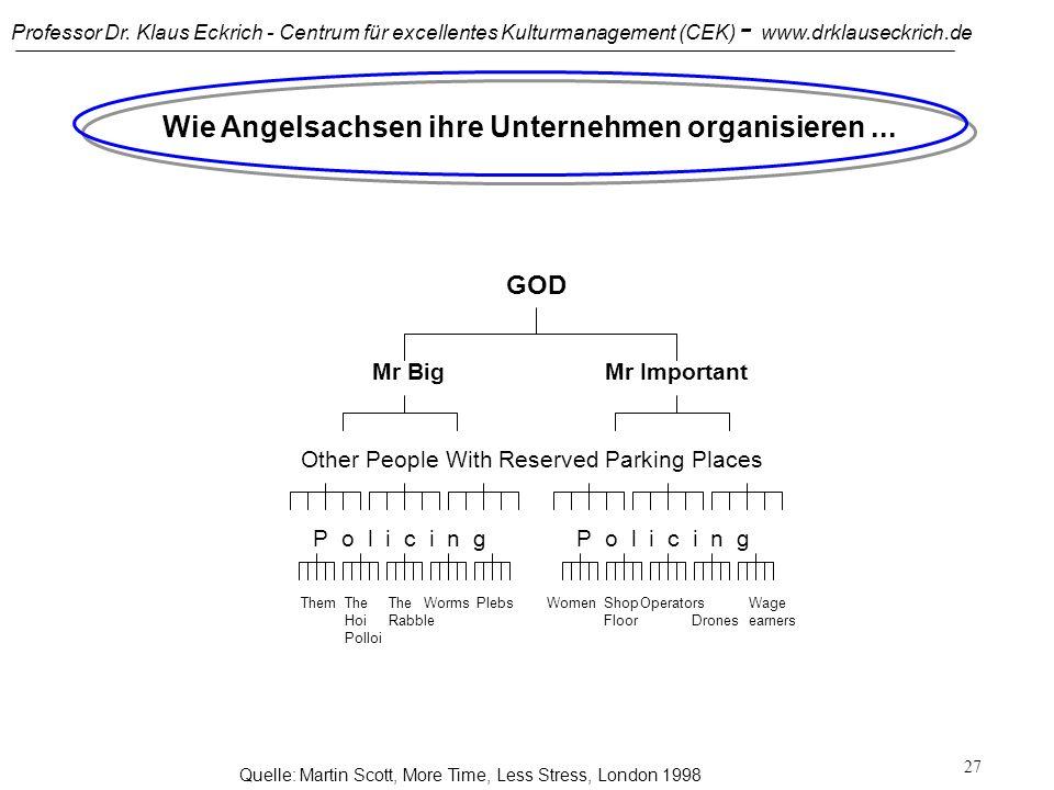 Wie Angelsachsen ihre Unternehmen organisieren ...
