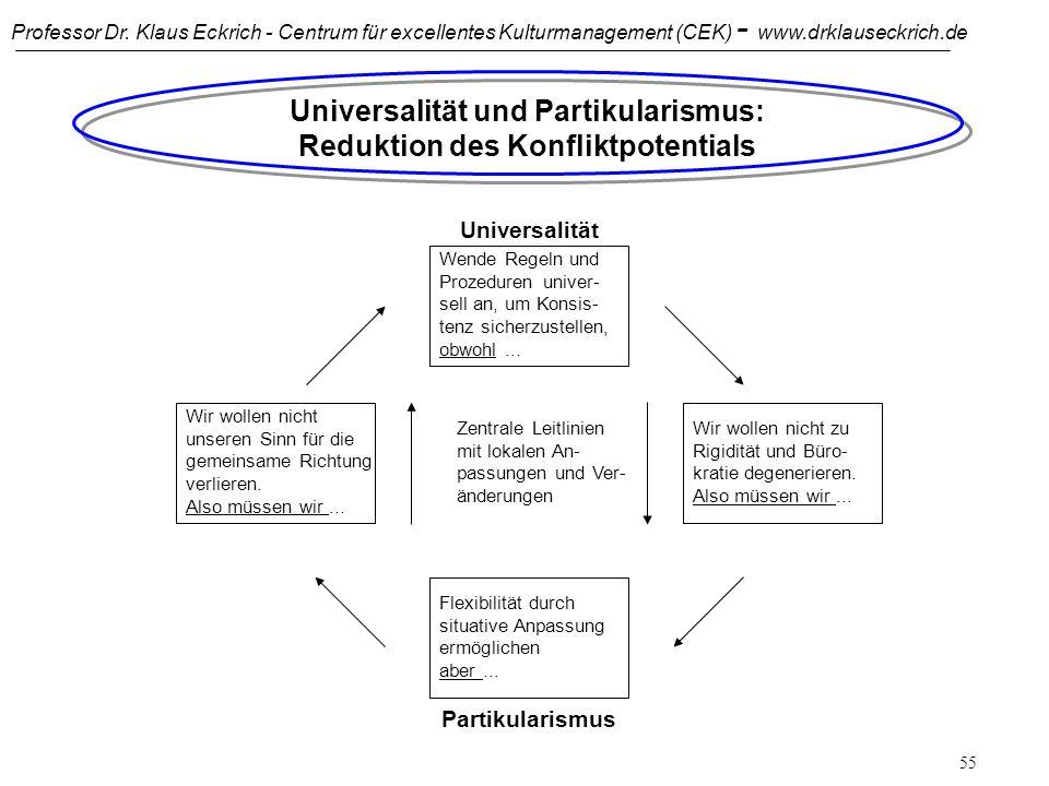 Universalität und Partikularismus: Reduktion des Konfliktpotentials
