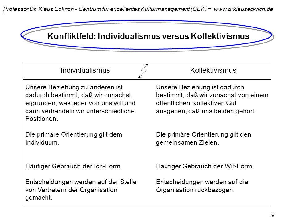Konfliktfeld: Individualismus versus Kollektivismus