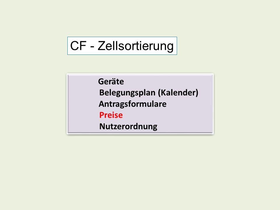 CF - Zellsortierung Belegungsplan (Kalender) Antragsformulare Preise