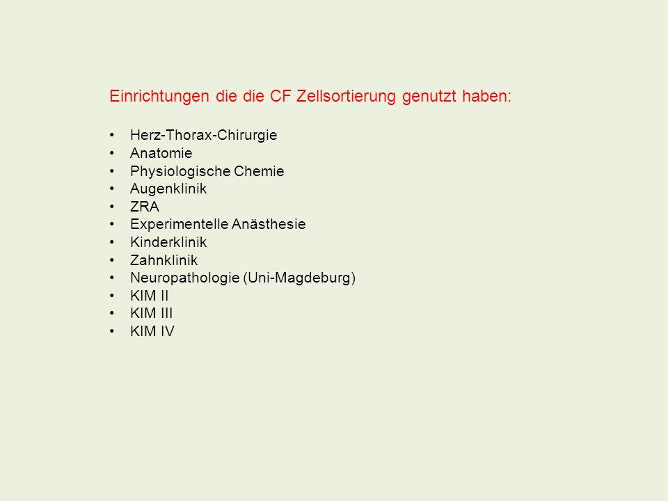 Einrichtungen die die CF Zellsortierung genutzt haben: