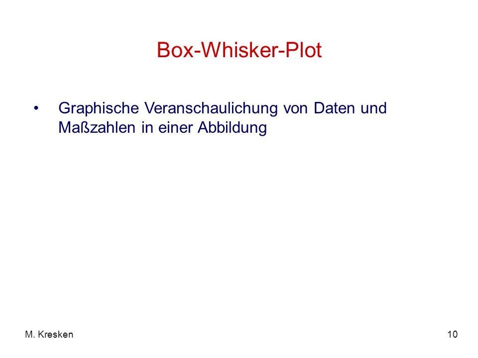 Box-Whisker-Plot Graphische Veranschaulichung von Daten und Maßzahlen in einer Abbildung M. Kresken