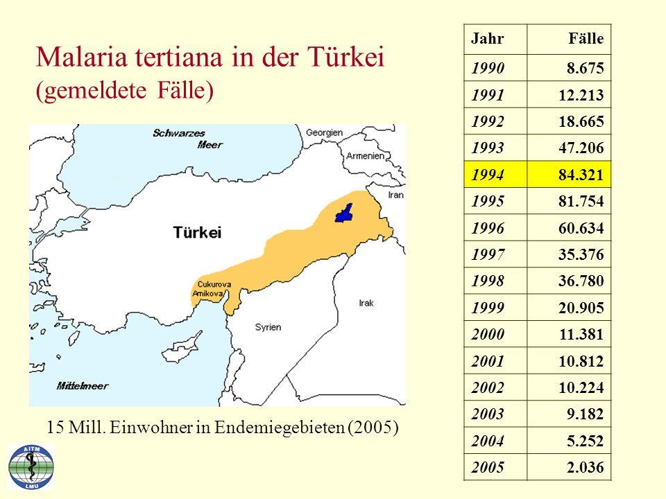 Malaria tertiana in der Türkei (gemeldete Fälle)