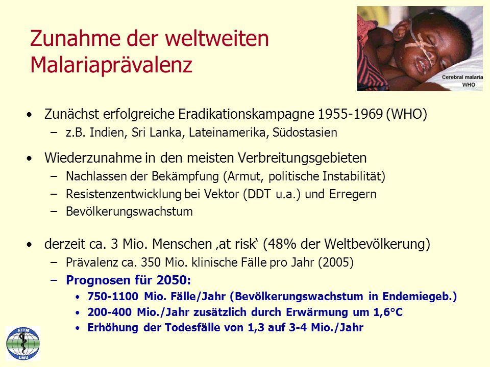 Zunahme der weltweiten Malariaprävalenz