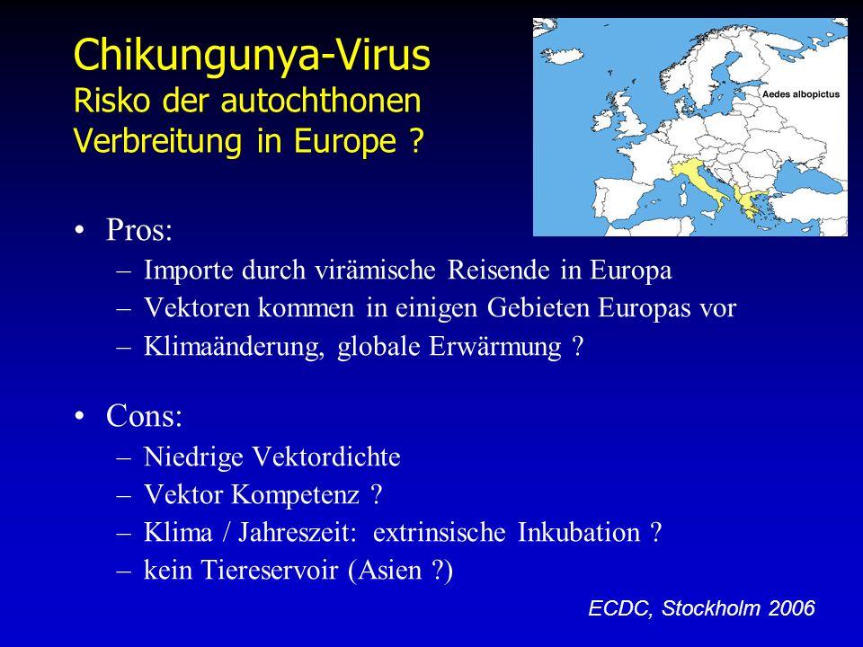 Chikungunya-Virus Risko der autochthonen Verbreitung in Europe
