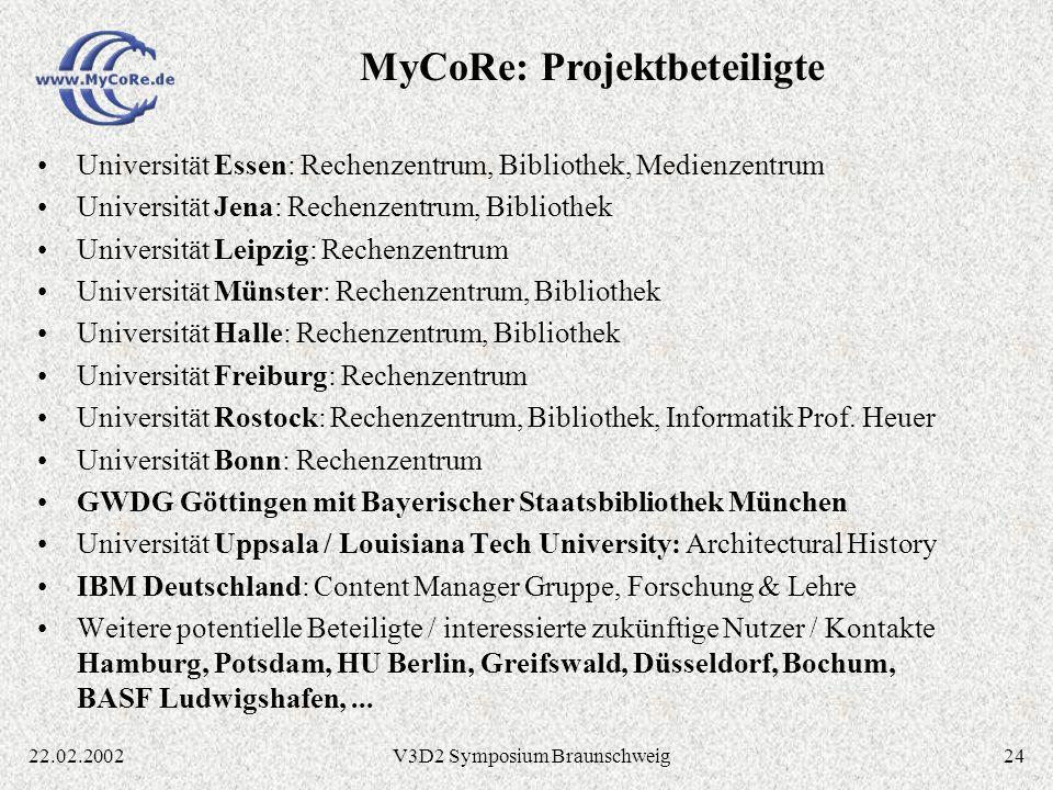 MyCoRe: Projektbeteiligte