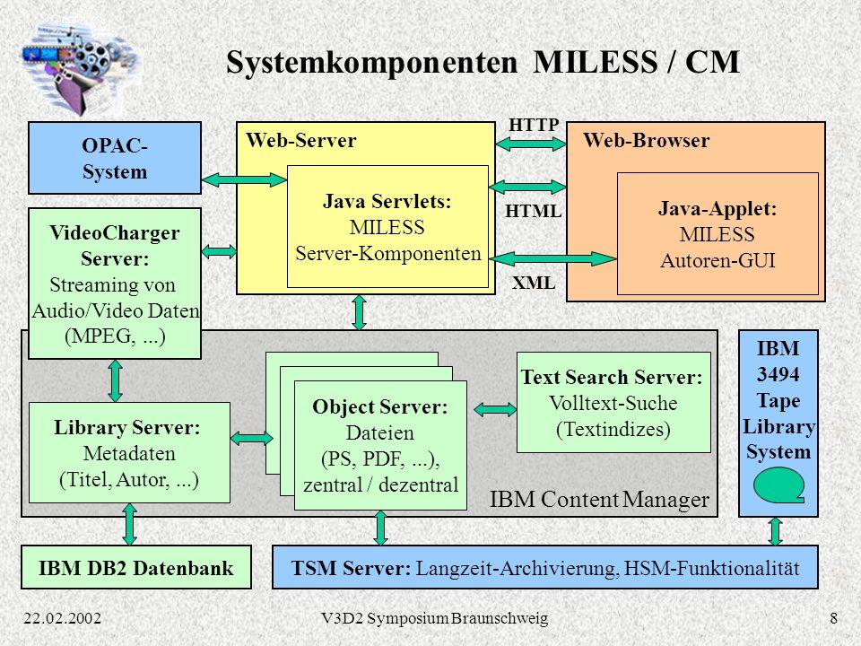 Systemkomponenten MILESS / CM