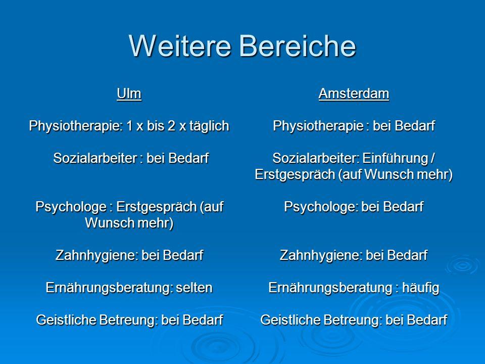 Weitere Bereiche Ulm Physiotherapie: 1 x bis 2 x täglich