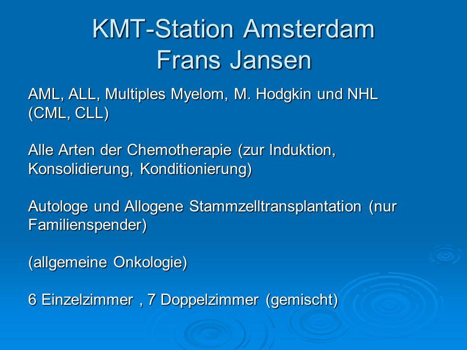 KMT-Station Amsterdam Frans Jansen