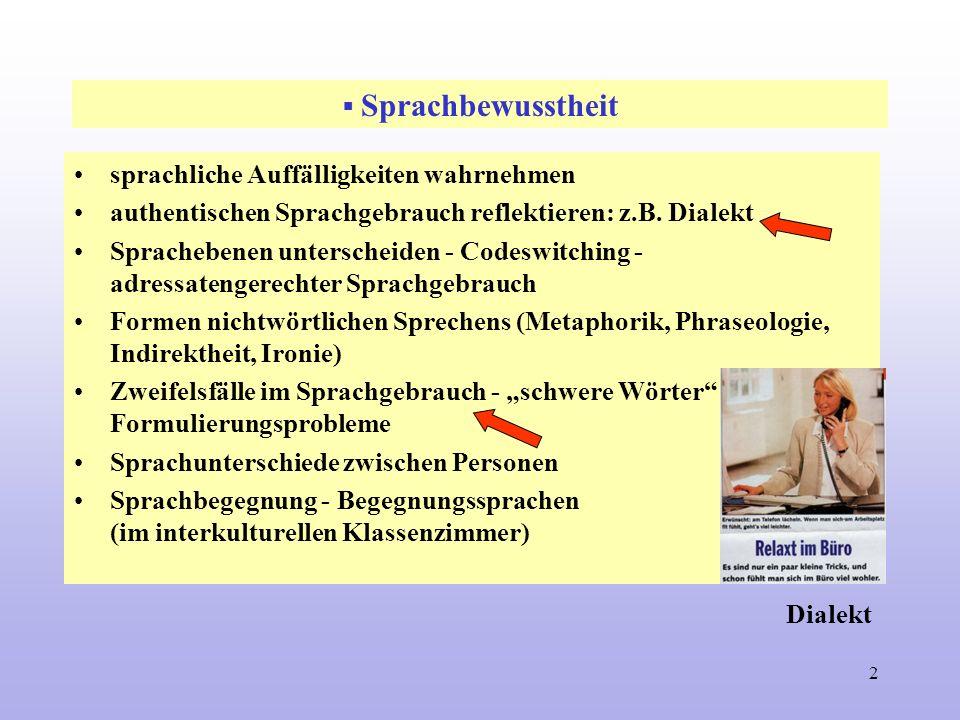 Sprachbewusstheit sprachliche Auffälligkeiten wahrnehmen. authentischen Sprachgebrauch reflektieren: z.B. Dialekt.