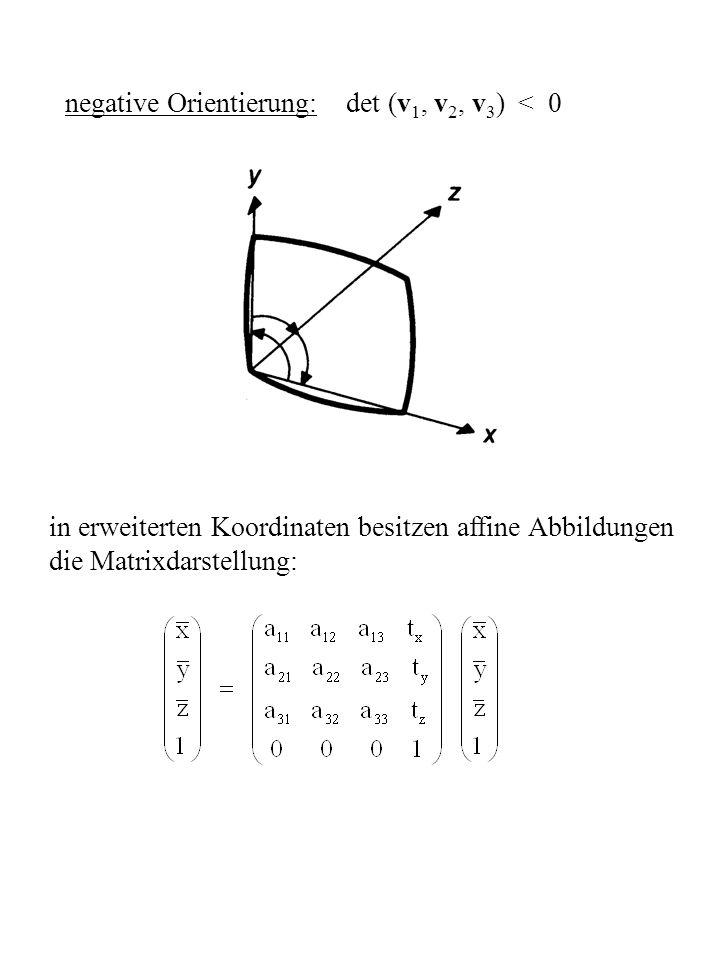 negative Orientierung: det (v1, v2, v3) < 0