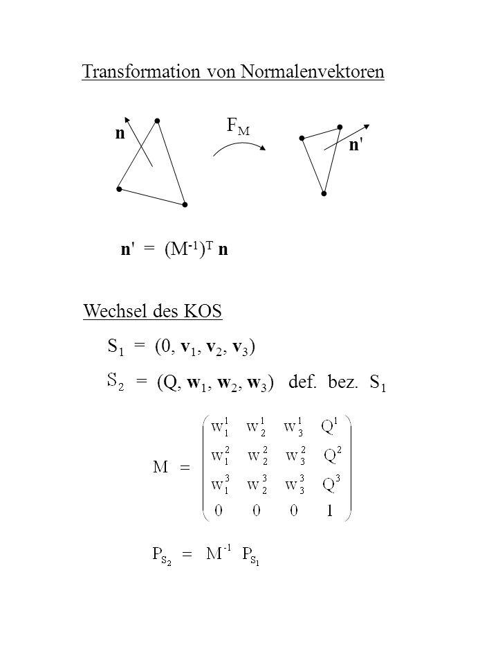 • • • • • • Transformation von Normalenvektoren FM n n n = (M-1)T n