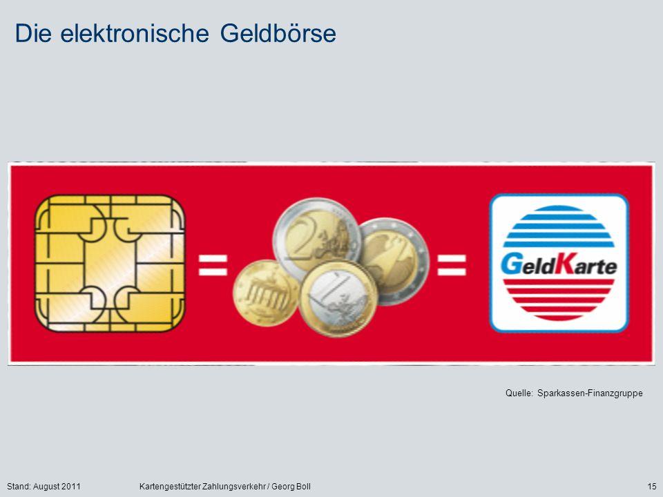 Die elektronische Geldbörse