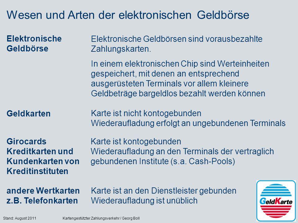 Wesen und Arten der elektronischen Geldbörse