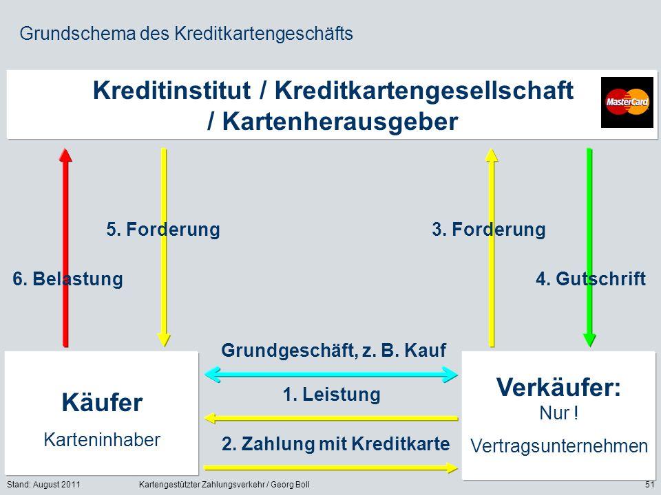 Kreditinstitut / Kreditkartengesellschaft / Kartenherausgeber