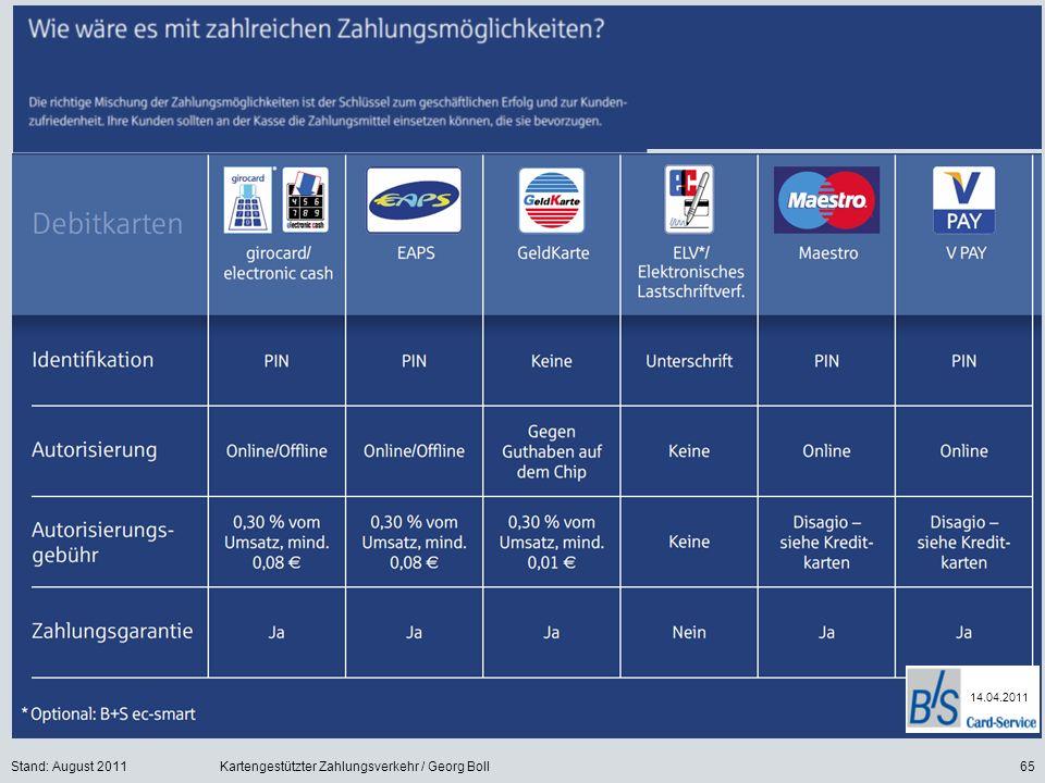 Kartengestützter Zahlungsverkehr / Georg Boll