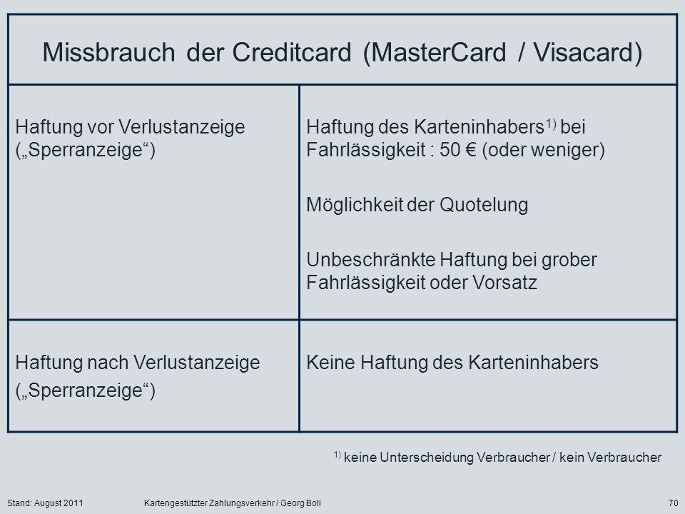 Missbrauch der Creditcard (MasterCard / Visacard)