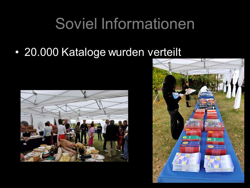 Soviel Informationen 20.000 Kataloge wurden verteilt