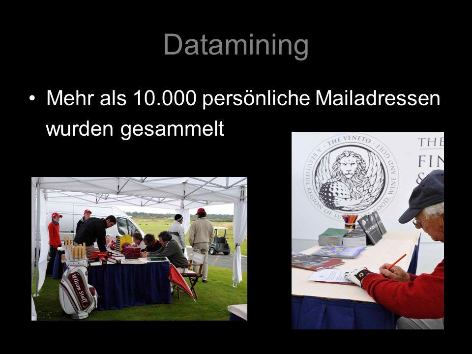Datamining Mehr als 10.000 persönliche Mailadressen wurden gesammelt