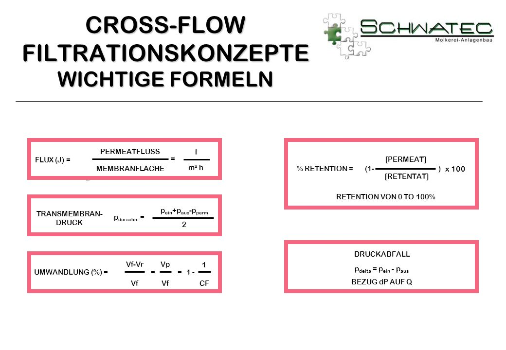 CROSS-FLOW FILTRATIONSKONZEPTE WICHTIGE FORMELN
