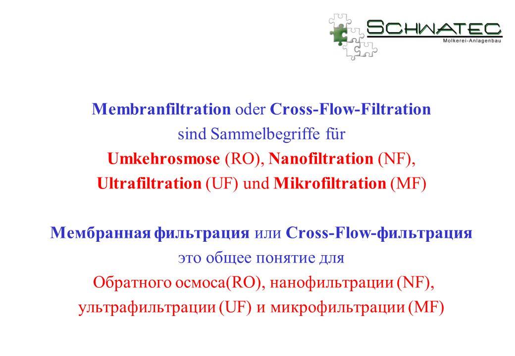 Membranfiltration oder Cross-Flow-Filtration sind Sammelbegriffe für