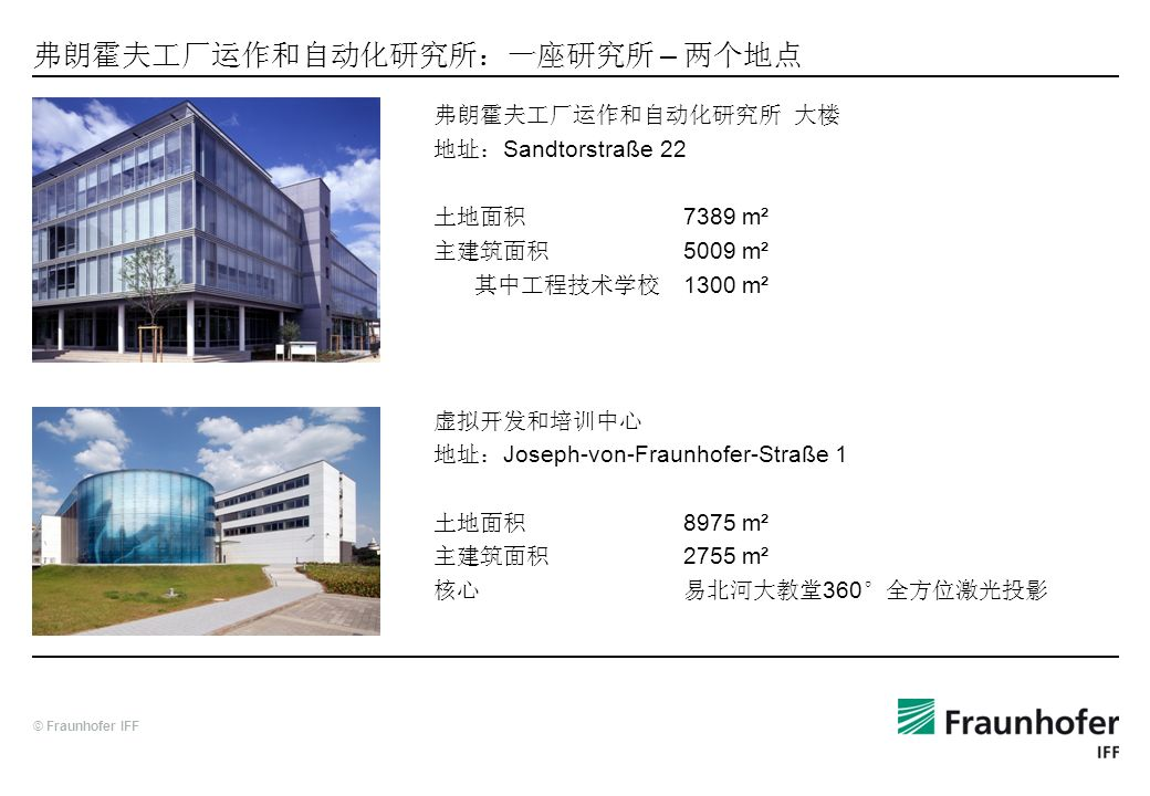 弗朗霍夫工厂运作和自动化研究所:一座研究所 – 两个地点
