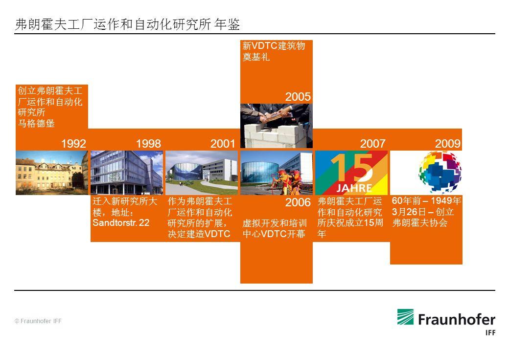 弗朗霍夫工厂运作和自动化研究所 年鉴 2005 1992 1998 2001 2007 2009 2006 新VDTC建筑物奠基礼