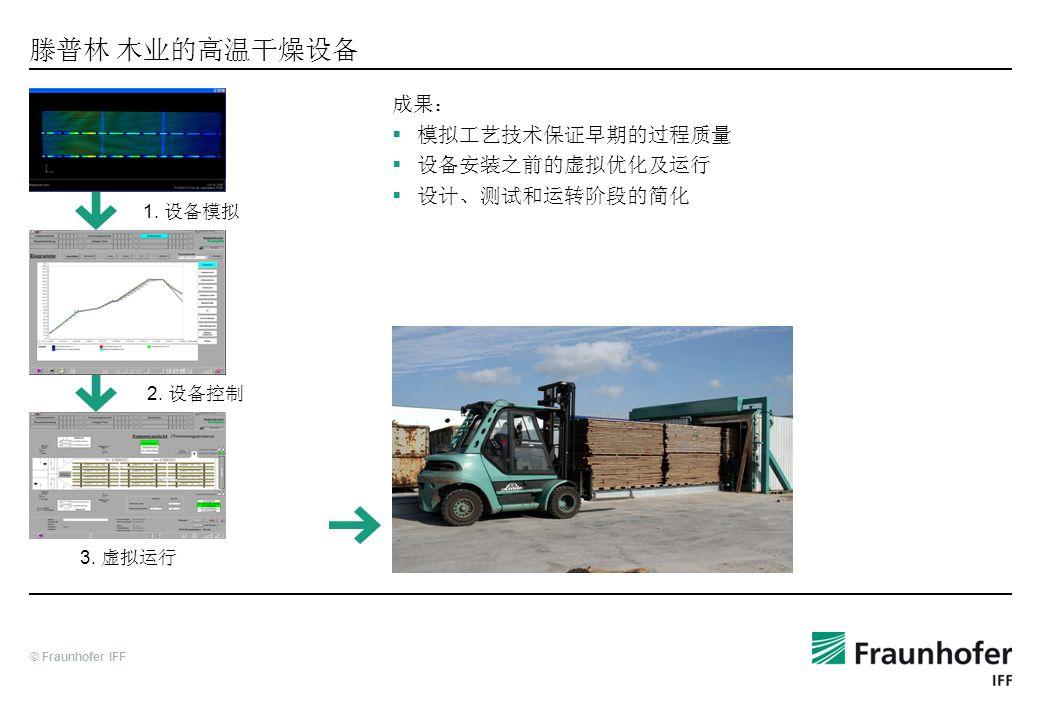 滕普林 木业的高温干燥设备 成果: 模拟工艺技术保证早期的过程质量 设备安装之前的虚拟优化及运行 设计、测试和运转阶段的简化 1. 设备模拟
