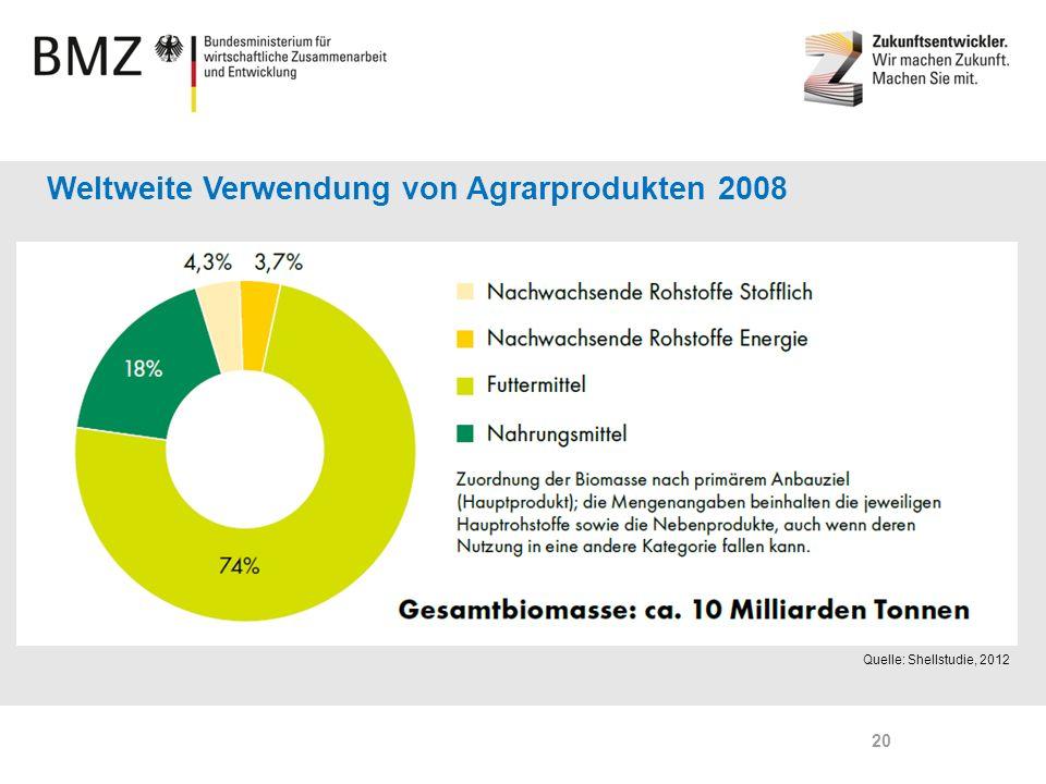 Weltweite Verwendung von Agrarprodukten 2008