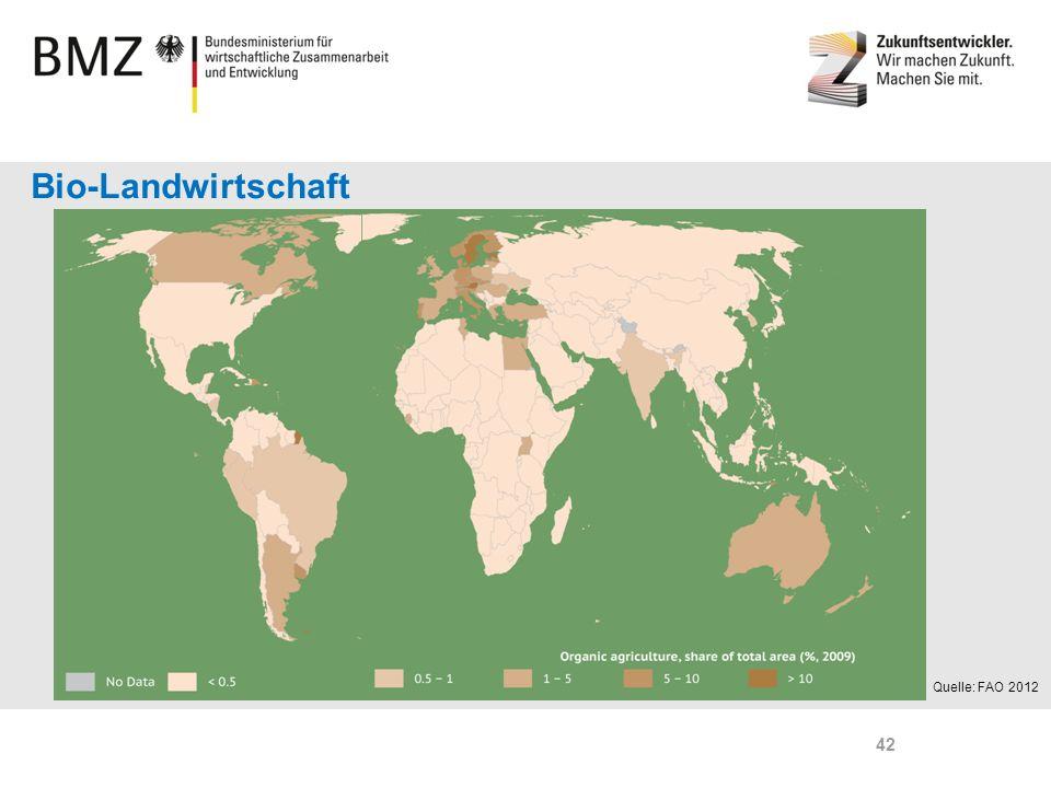 Bio-Landwirtschaft Global: geringe Verbreitung ökologischer Landwirtschaft (außerhalb der EU oft unter 1%)