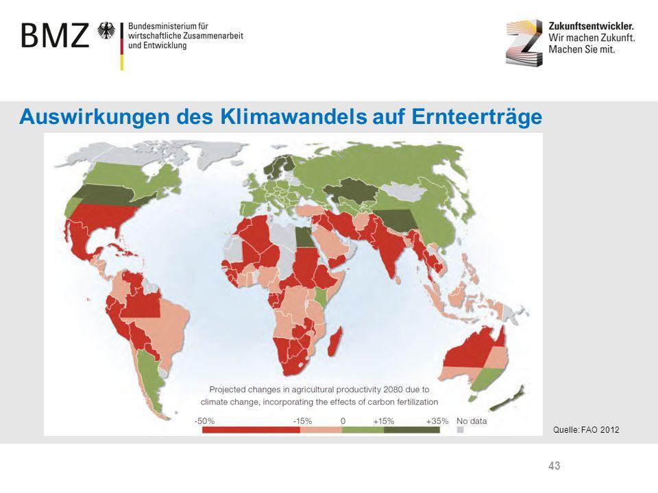 Auswirkungen des Klimawandels auf Ernteerträge